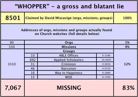 wopper-chart